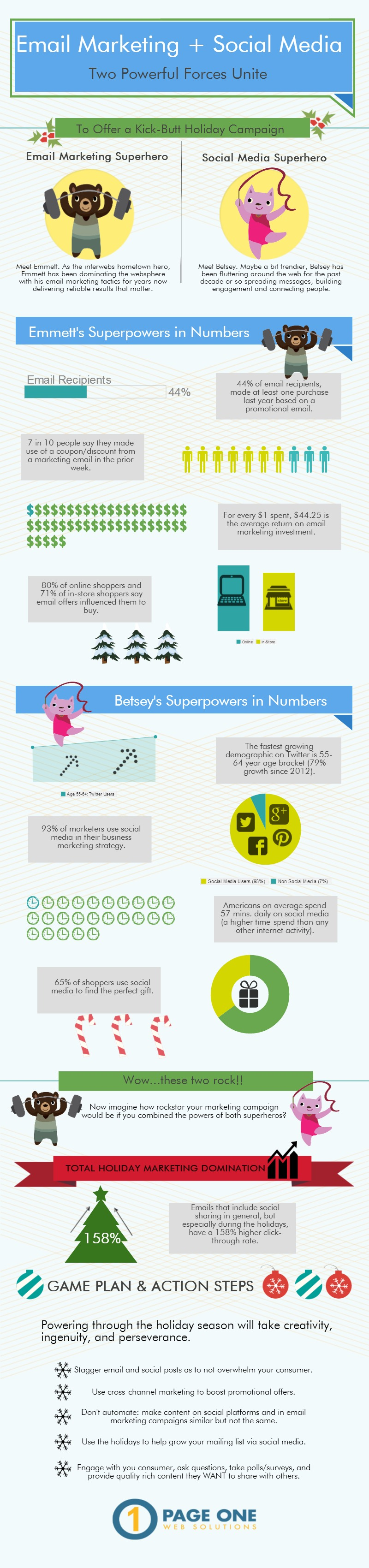 holiday-sm-em-blog-infographic