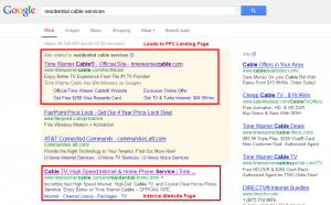 paid ad serp example