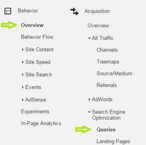 spring-cleaning-tips-seo-google-analytics