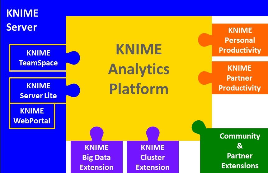 blog-knime-automation.jpg