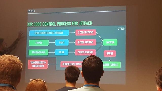 wordcamp-jetpack.jpg