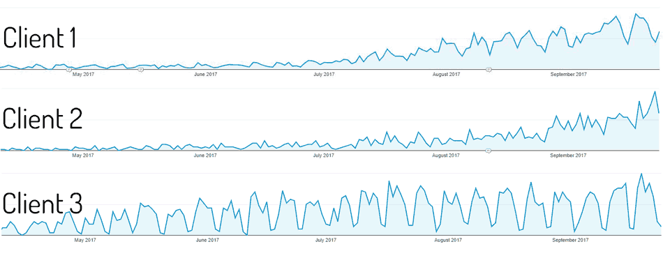 blog-organic-traffic-growth.png